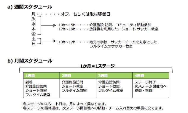 スクリーンショット 2015-05-06 13.53.48