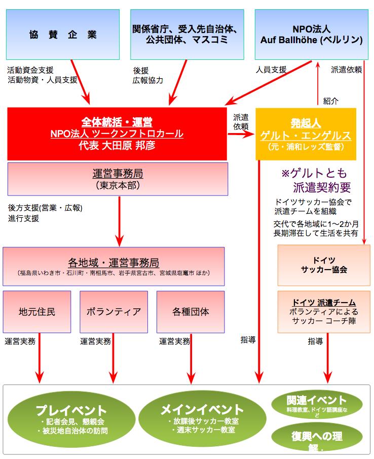 スクリーンショット 2015-05-06 13.49.18